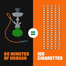 TRUTH Hookah Fact Sheet